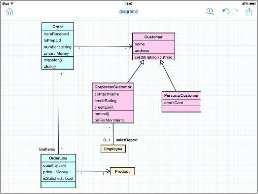 Astah users community site news have fun modeling class diagrams on ipad on the latest version of astah uml pad version 11 ccuart Choice Image